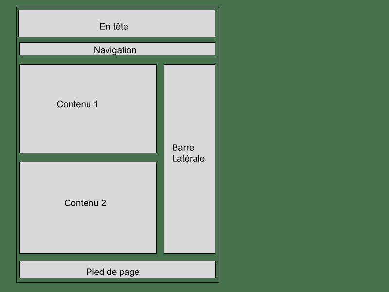 Communication digitale : comment bien la préparer ? 2