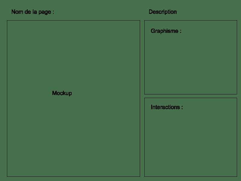 Descriptif du design d'une page