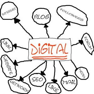 Comment bien communiquer sur ses produits ou services ?